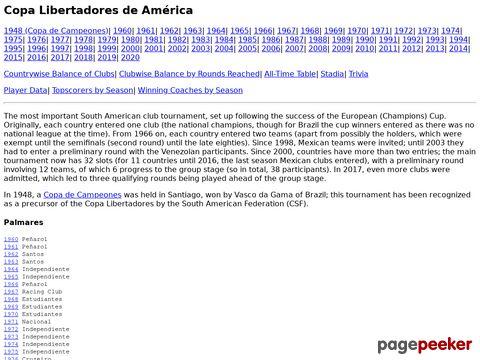Copa Libertadores de América - Archiv - Alle Daten zur Copa Libertadores