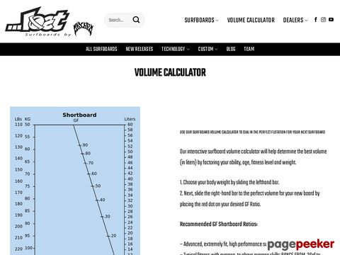 VOLUME CALCULATOR | ...Lost Surfboards by Mayhem