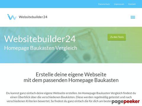 Eigene Webseite erstellen | Homepage Baukasten Vergleich