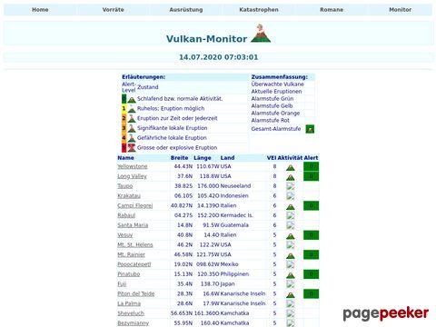 Vulkan-Monitor - täglich aktualisiert