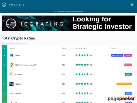 ICO Rating - Invest smarter with ICORating